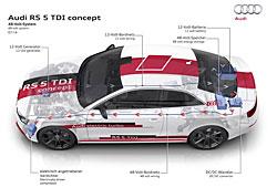 Audi - 48-V-Bordnetz