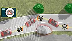 Ford-Zukunftstechnologie Kollisions-Vermeidungsassistent