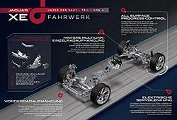 Jaguar XE - Fahrwerkinfo