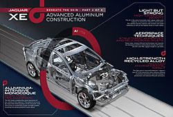 Jaguar XE - Karosserie