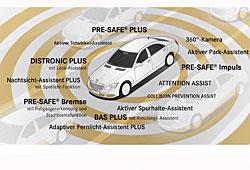 Mercedes S-Klasse - Überblick Technik