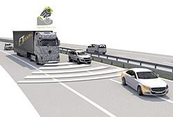 Mercedes Highway-Pilot