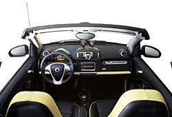 Smart Fortwo Edition Moscot - Cockpit