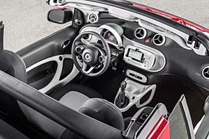 Smart Fortwo Cabrio - Innenraum