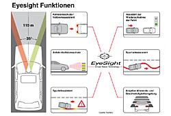 Subaru Eyesight - Funktionen