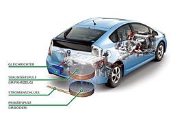 Toyota kabellose Ladetechnik