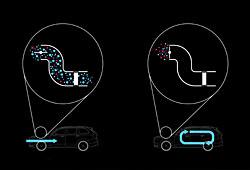Volvo XC90: Clean-Zone-Luftreinigungssystem